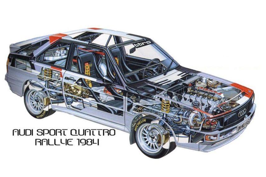 Audi SPort Quattro, audi quattro history