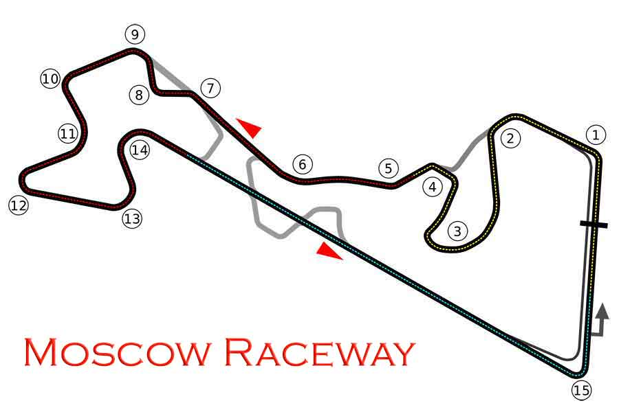 Moscow Raceway map 2016 russian circuit motorsport team