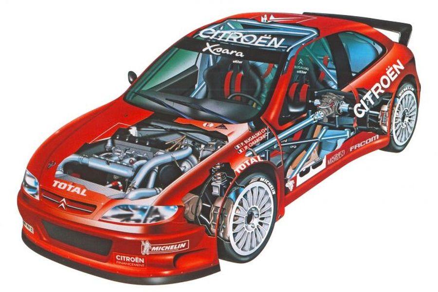 2001 Citroen Xsara WRC