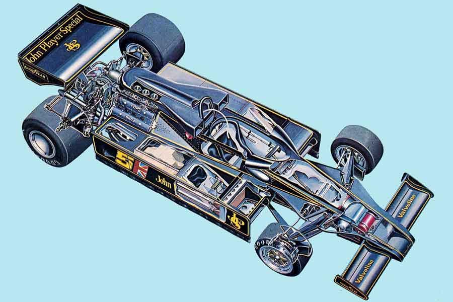 Lotus 78 cars ford cosworth race formula john player racing great grand prix nilsson dfv