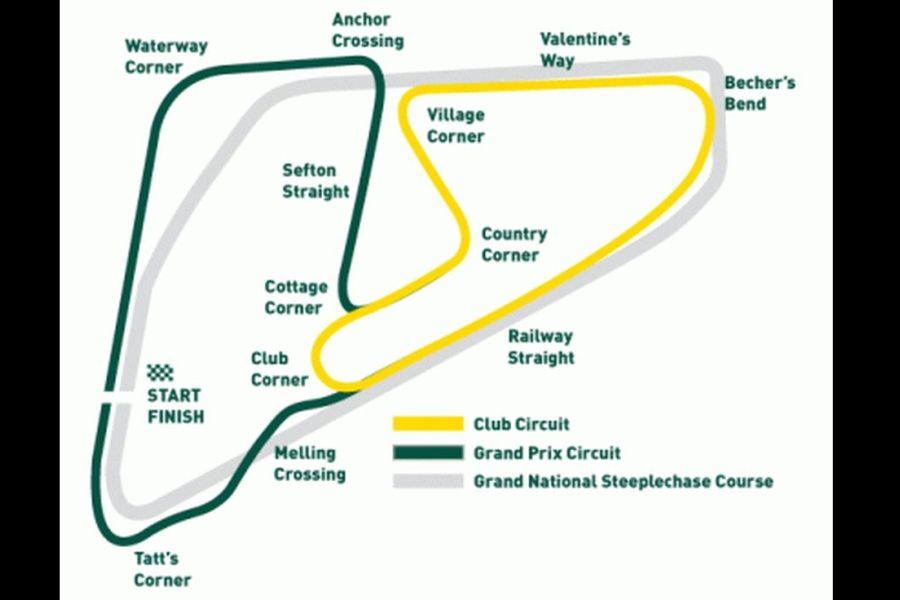 Map / track layout of all three Aintree race tracks