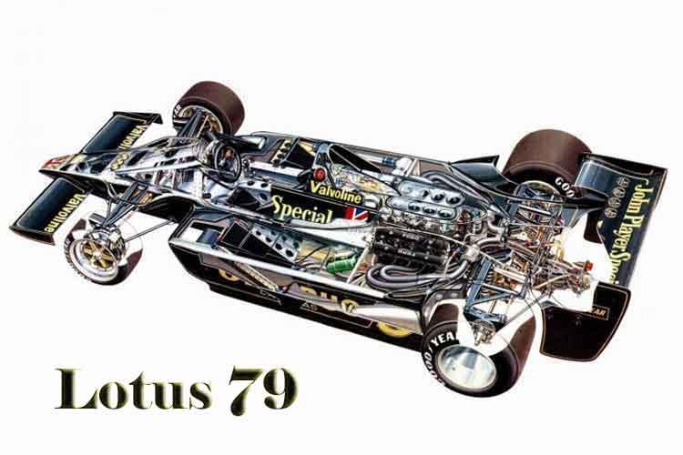 Lotus 79 formula world racing cars 2019 series grand prix speed ford