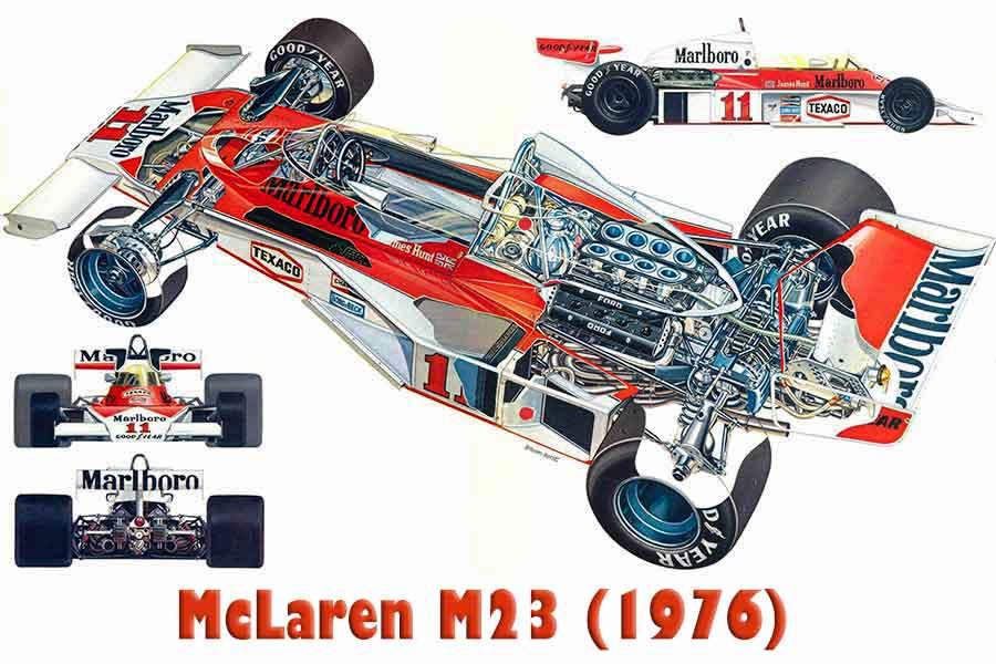 McLaren M23 Ford Cosworth