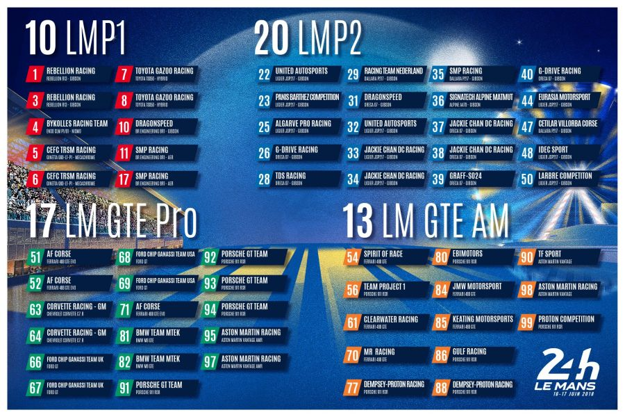2018 Le Mans 24 Hours entry list