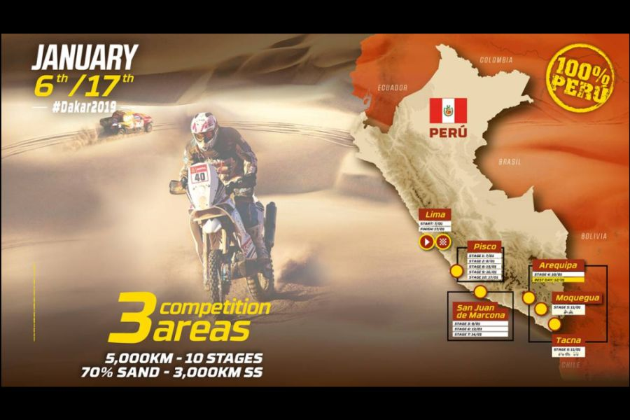 2019 Dakar Rally preview