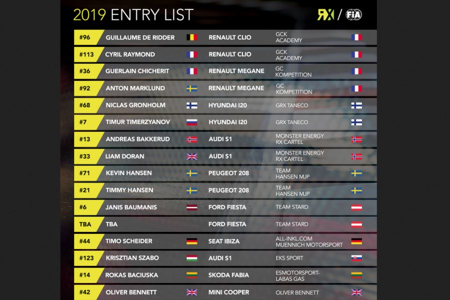 2019 World RX entry list